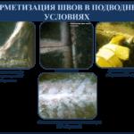 Герметизация швов - заказать в Киеве
